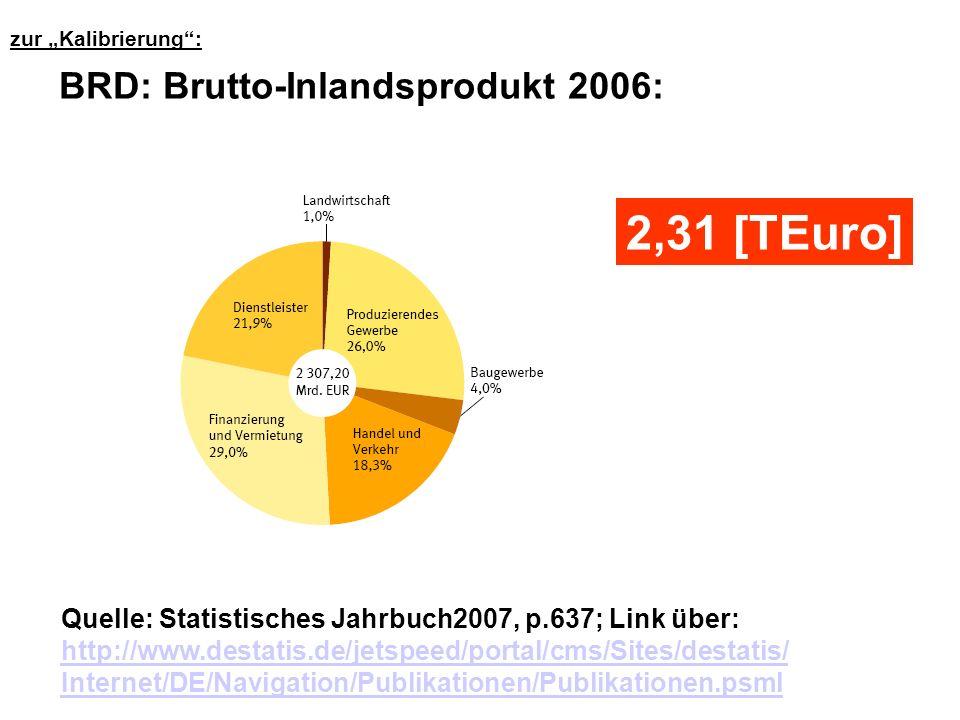 2,31 [TEuro] BRD: Brutto-Inlandsprodukt 2006: